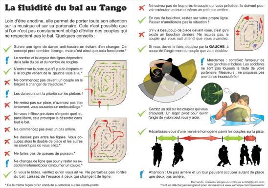 Les codes du bal